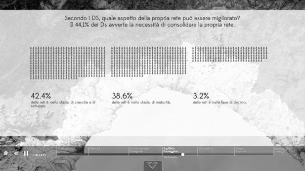 DSinRete. Conversare con i dati, Academic i-doc per INDIRE