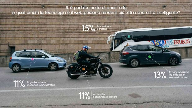Data Ulixes. Un viaggio nei dati di un giorno comune. Internet Festival Pisa